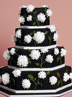 انواع مدل تزئین روی کیک
